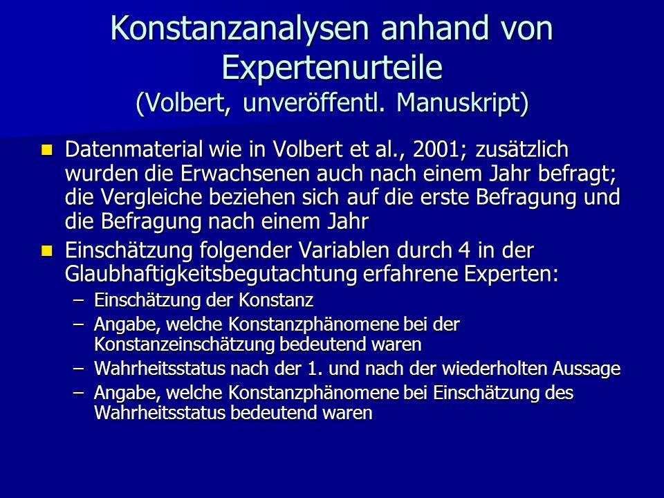 Konstanzanalysen anhand von Expertenurteile (Volbert, unveröffentl