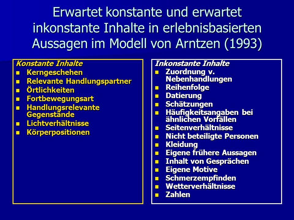 Erwartet konstante und erwartet inkonstante Inhalte in erlebnisbasierten Aussagen im Modell von Arntzen (1993)