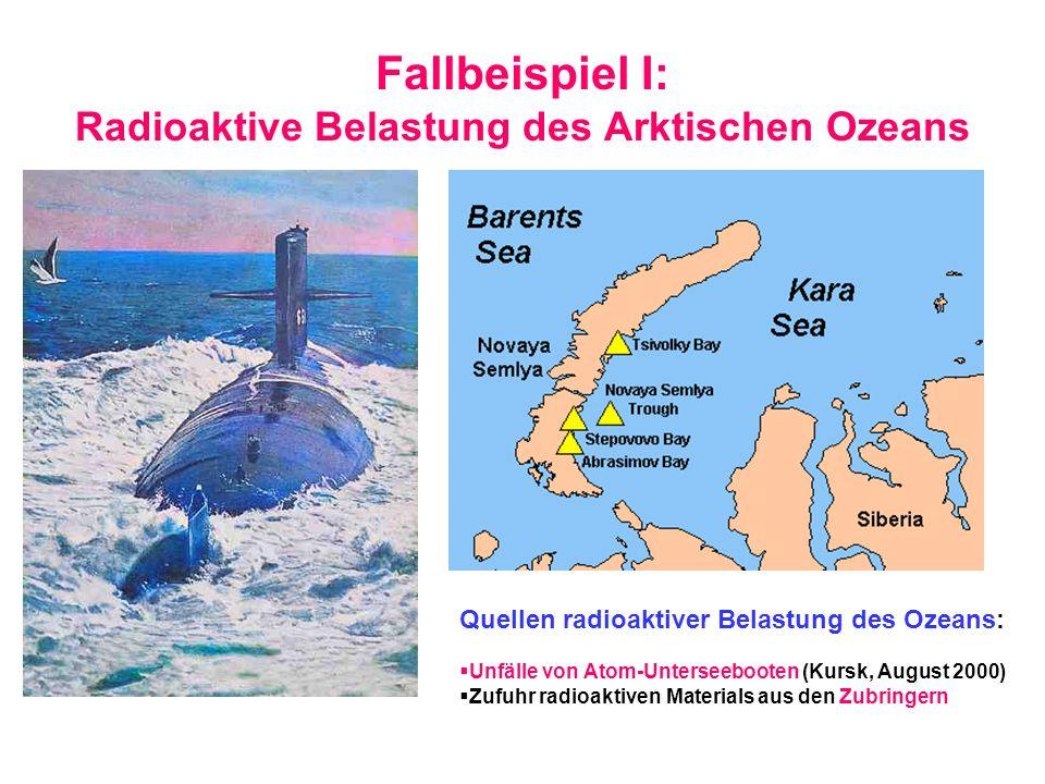 Fallbeispiel I: Radioaktive Belastung des Arktischen Ozeans