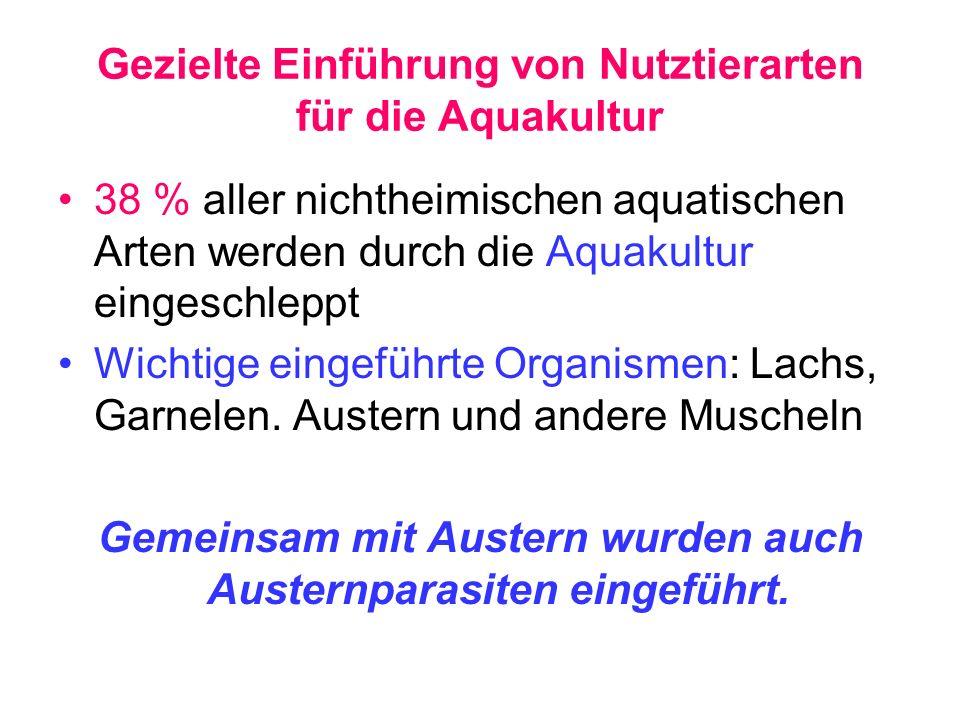 Gezielte Einführung von Nutztierarten für die Aquakultur