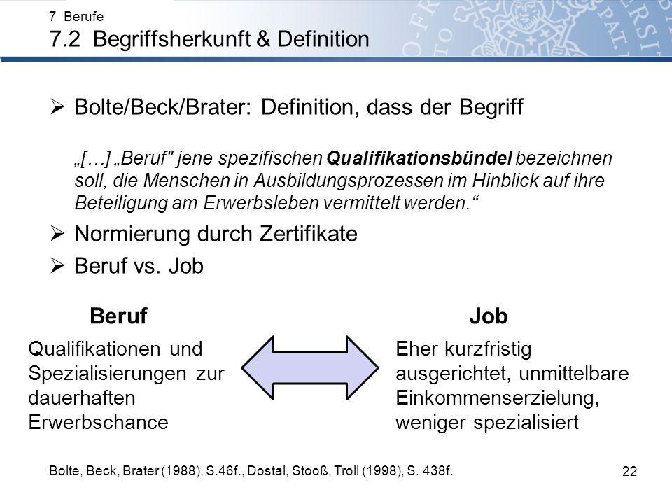 Normierung durch Zertifikate Beruf vs. Job Beruf Job