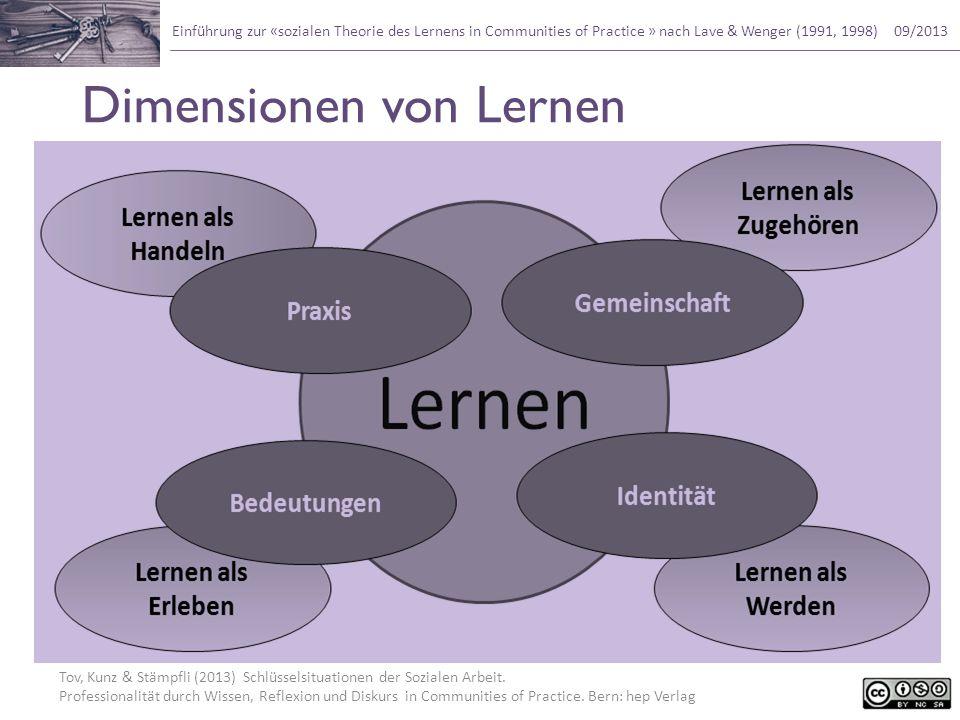 Dimensionen von Lernen