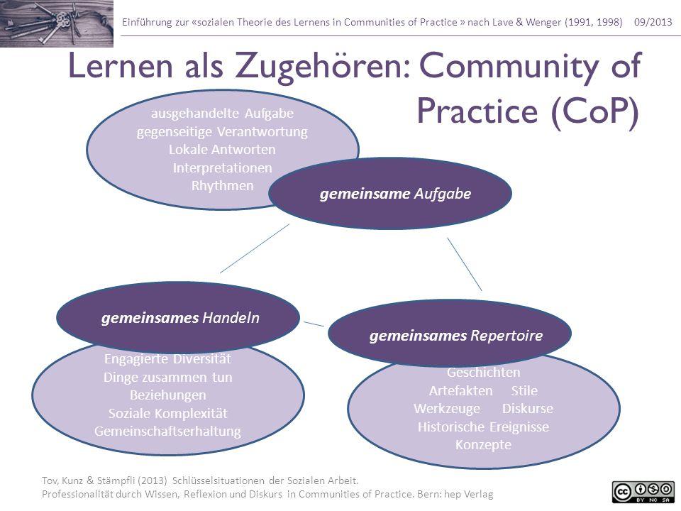Lernen als Zugehören: Community of Practice (CoP)