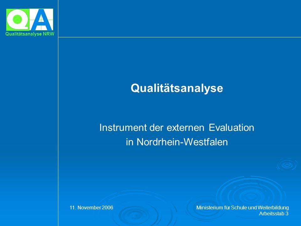 Qualitätsanalyse Instrument der externen Evaluation
