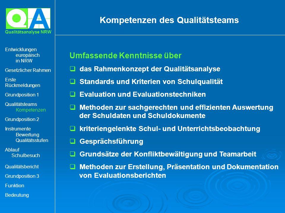 Kompetenzen des Qualitätsteams