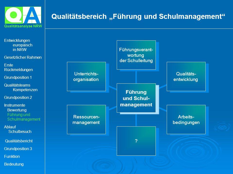 """Qualitätsbereich """"Führung und Schulmanagement"""