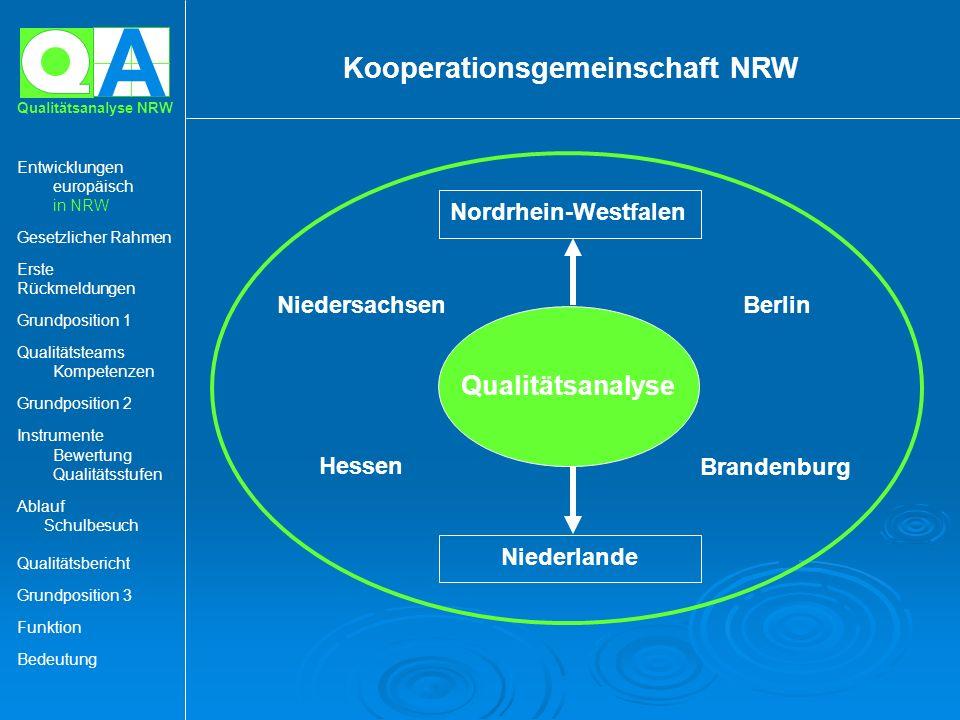 Kooperationsgemeinschaft NRW