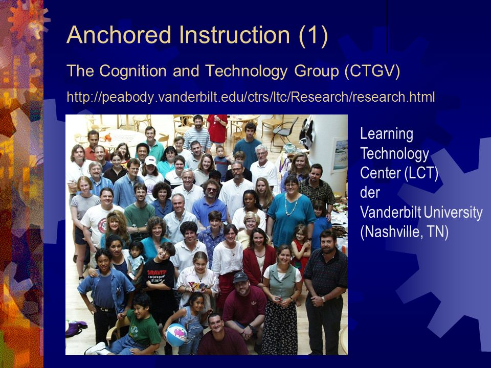 Anchored Instruction (1) The Cognition and Technology Group (CTGV) http://peabody.vanderbilt.edu/ctrs/ltc/Research/research.html