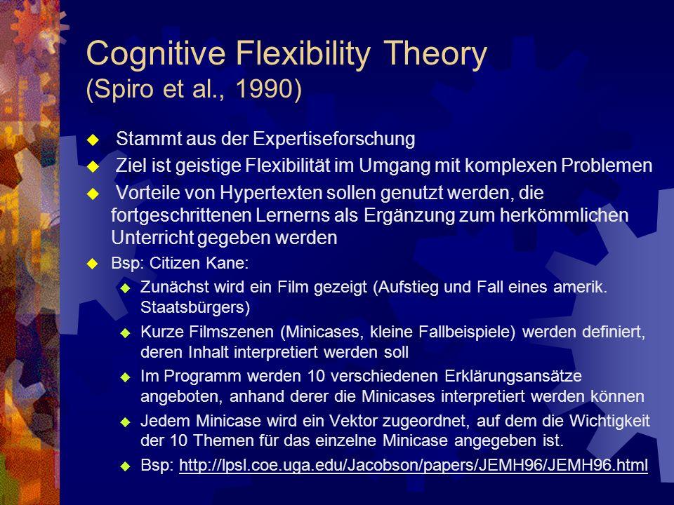 Cognitive Flexibility Theory (Spiro et al., 1990)