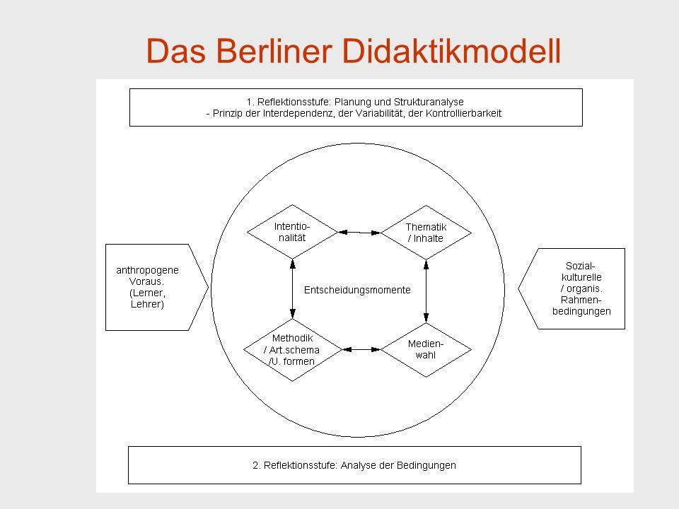 Das Berliner Didaktikmodell