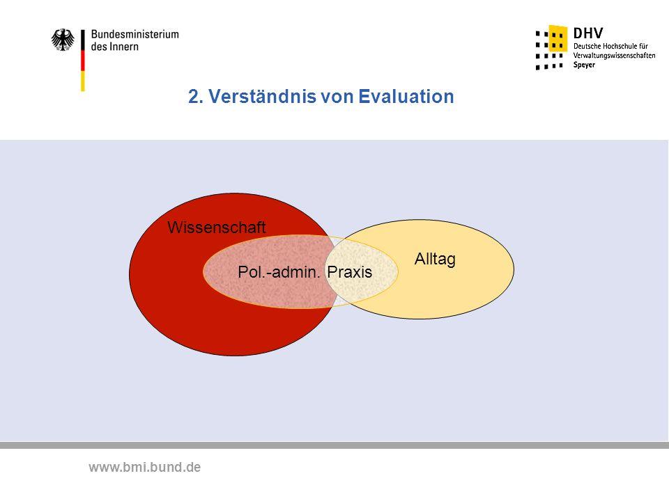 2. Verständnis von Evaluation
