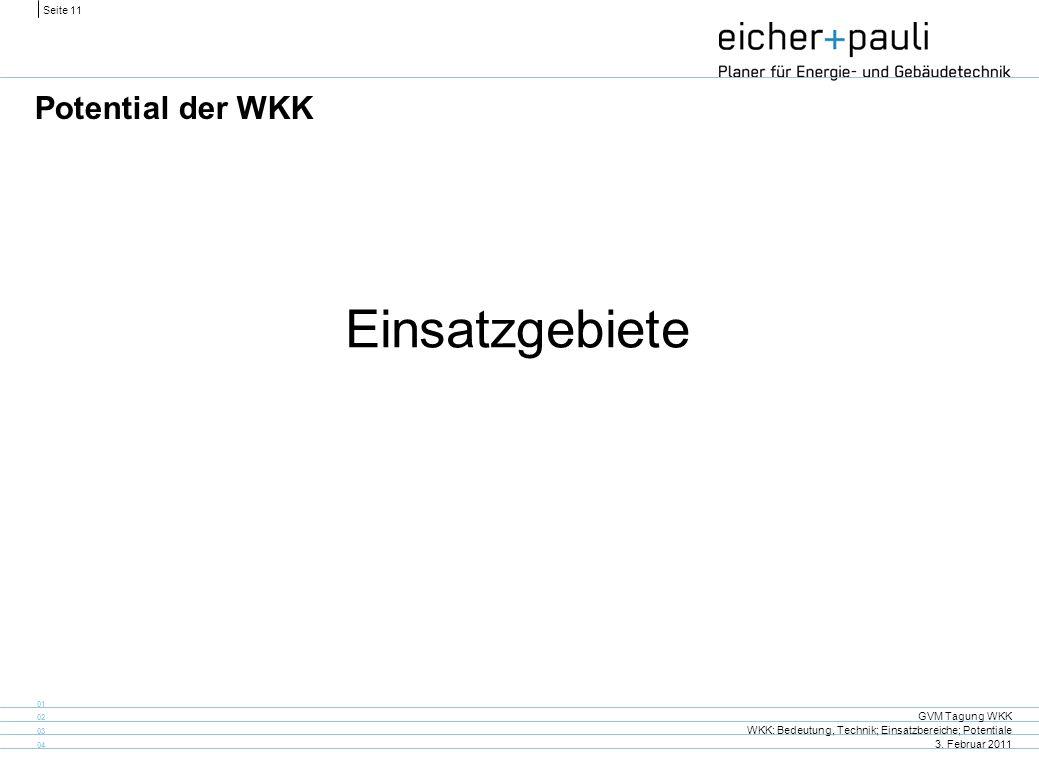 Potential der WKK Einsatzgebiete