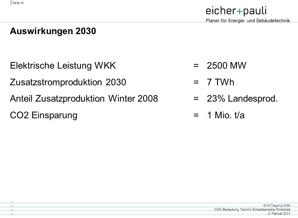 Auswirkungen 2030