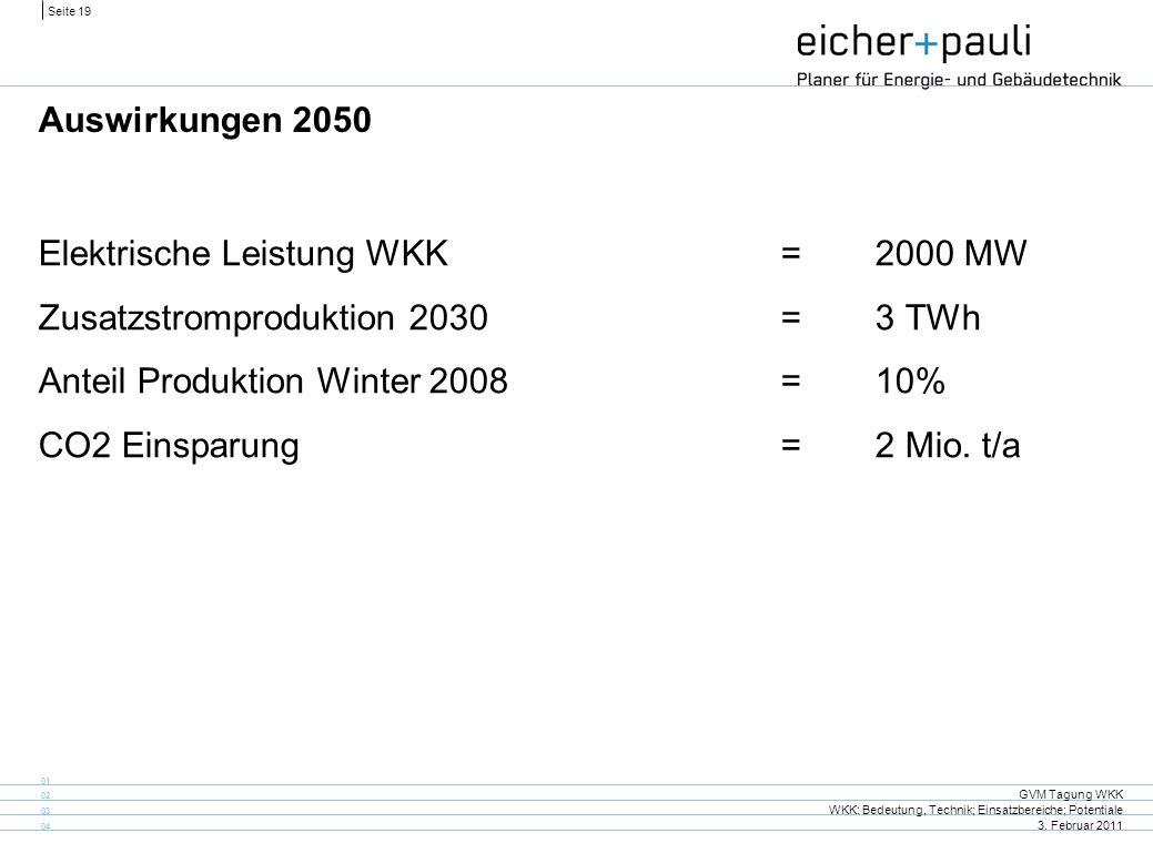 Auswirkungen 2050