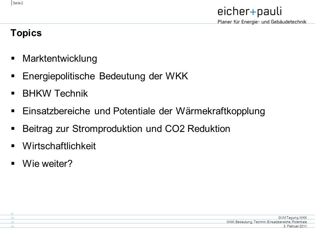 Topics Marktentwicklung. Energiepolitische Bedeutung der WKK. BHKW Technik. Einsatzbereiche und Potentiale der Wärmekraftkopplung.