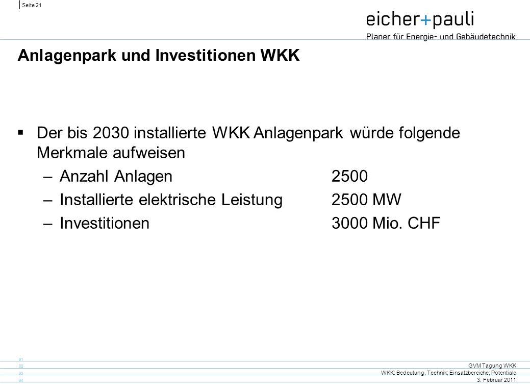 Anlagenpark und Investitionen WKK