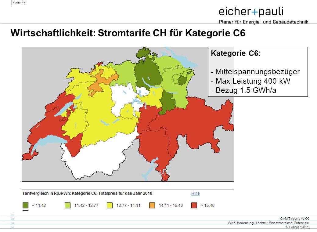 Wirtschaftlichkeit: Stromtarife CH für Kategorie C6
