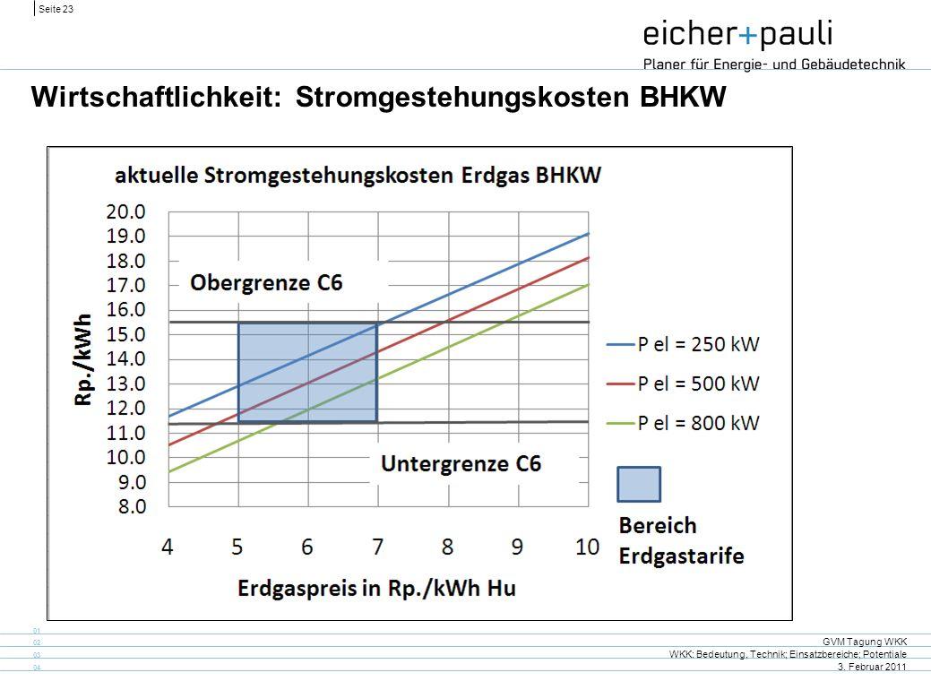 Wirtschaftlichkeit: Stromgestehungskosten BHKW