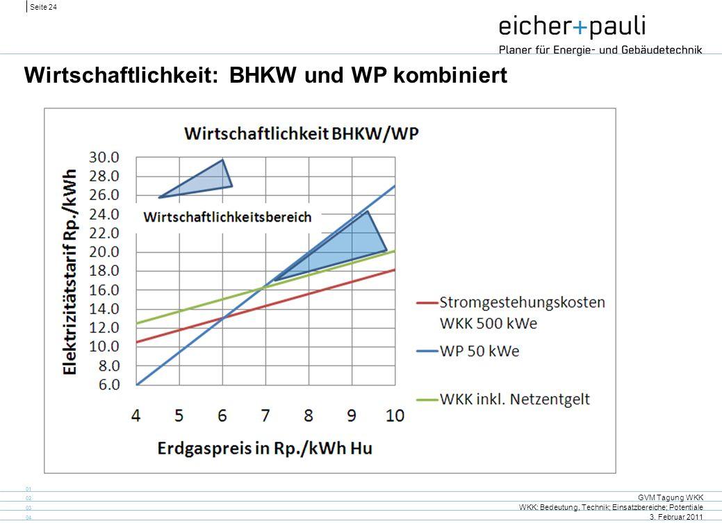 Wirtschaftlichkeit: BHKW und WP kombiniert