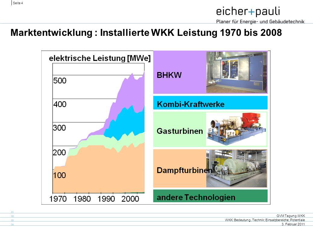 Marktentwicklung : Installierte WKK Leistung 1970 bis 2008