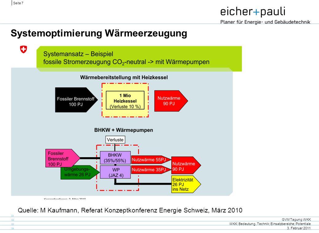 Systemoptimierung Wärmeerzeugung