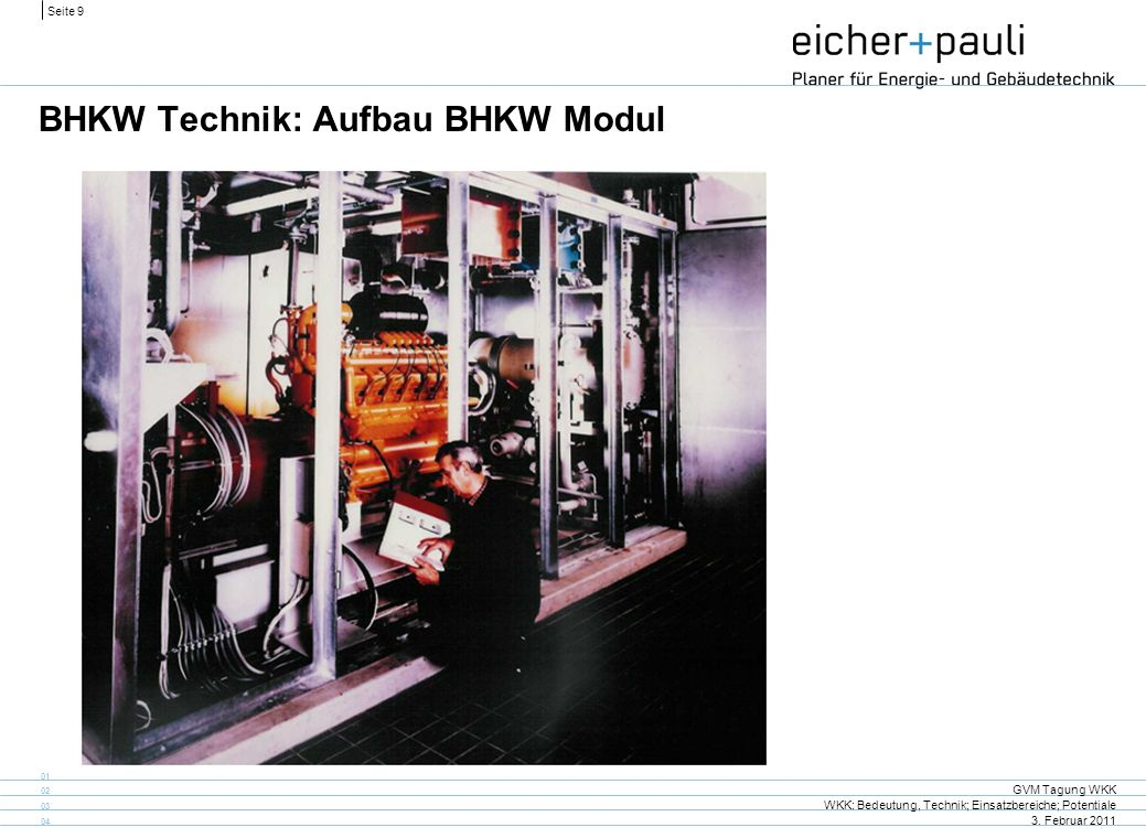 BHKW Technik: Aufbau BHKW Modul