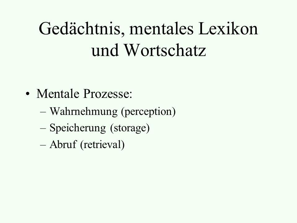 Gedächtnis, mentales Lexikon und Wortschatz