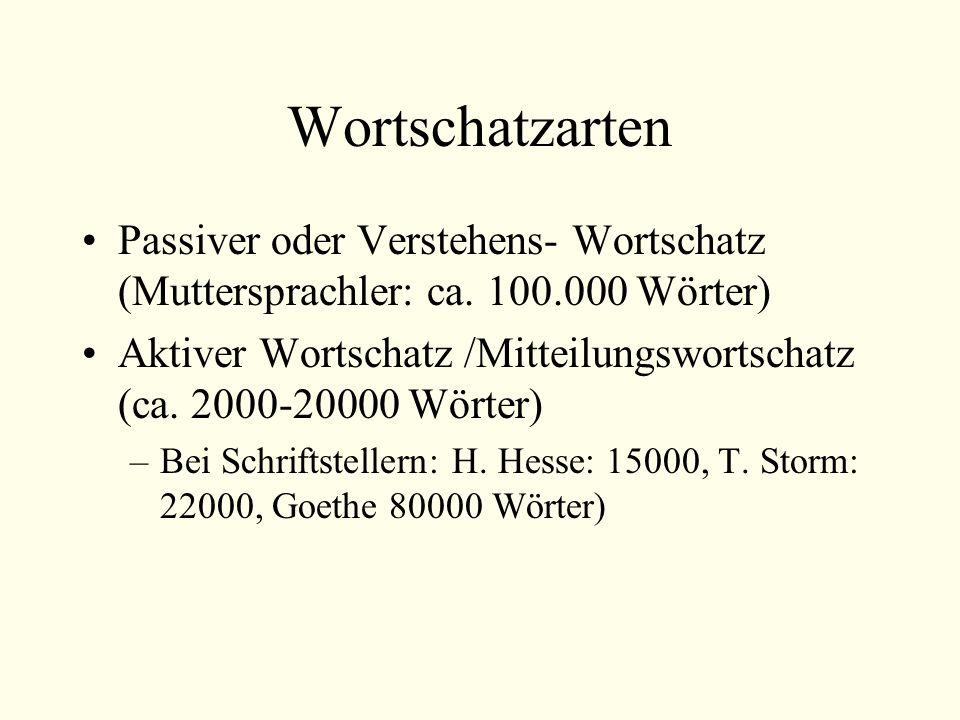 Wortschatzarten Passiver oder Verstehens- Wortschatz (Muttersprachler: ca. 100.000 Wörter)