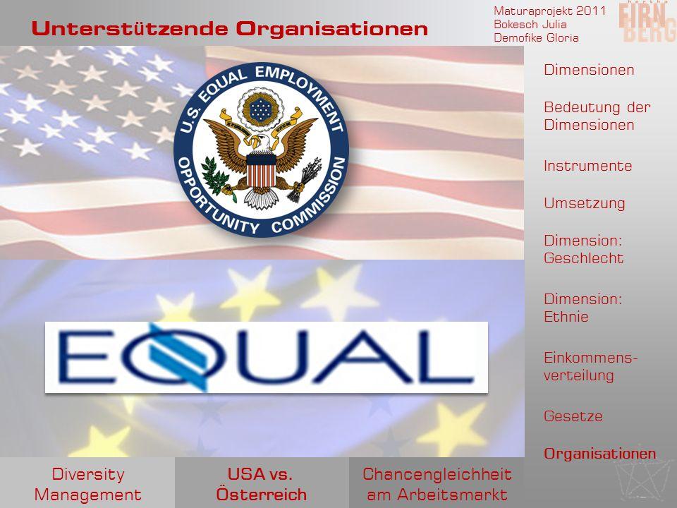 Unterstützende Organisationen