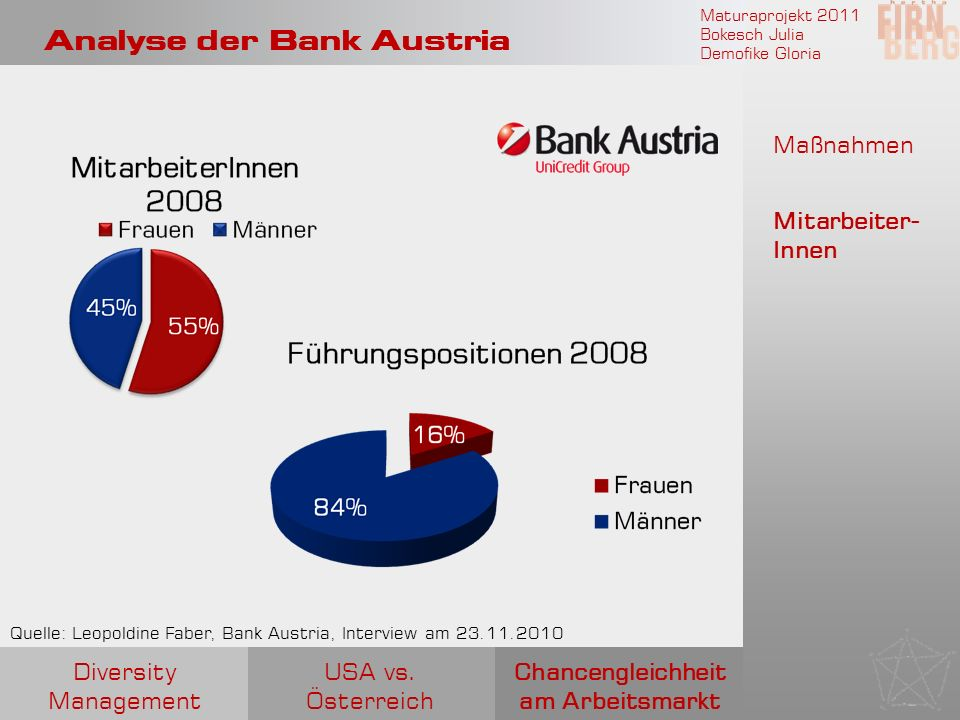 Analyse der Bank Austria