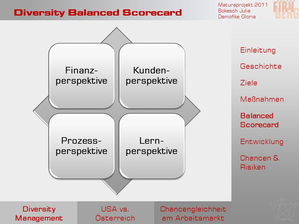 Diversity Balanced Scorecard