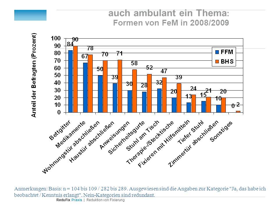auch ambulant ein Thema: Formen von FeM in 2008/2009