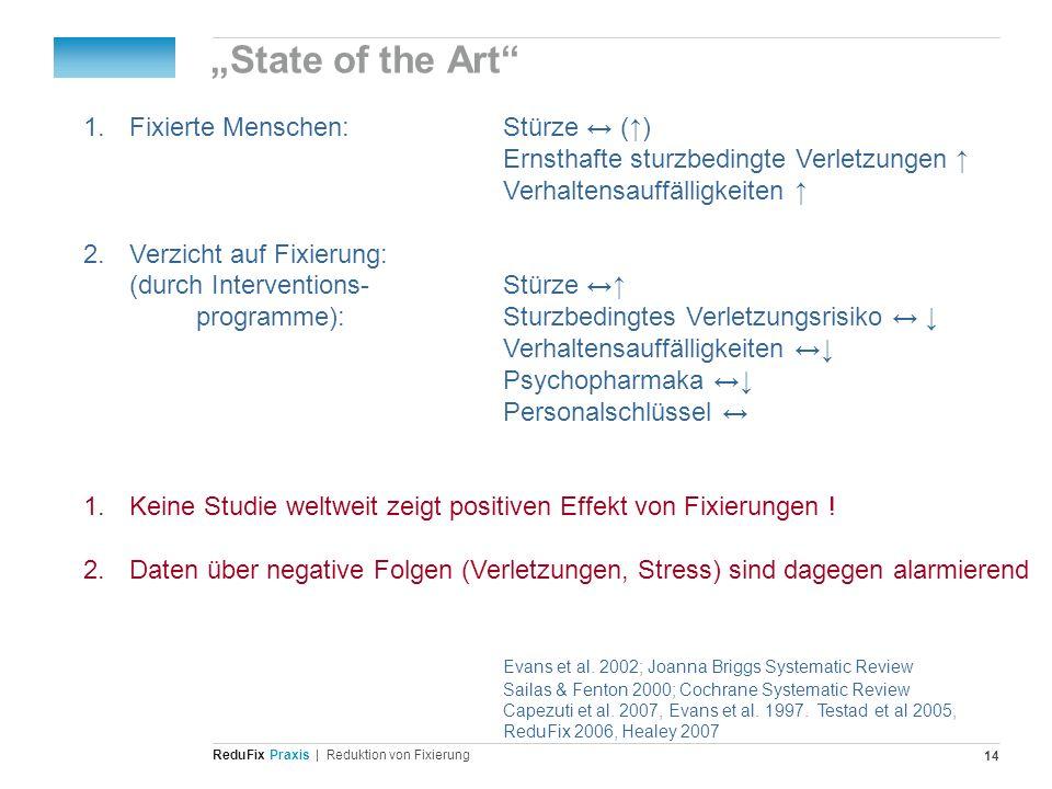"""""""State of the Art Fixierte Menschen: Stürze ↔ (↑) Ernsthafte sturzbedingte Verletzungen ↑ Verhaltensauffälligkeiten ↑"""
