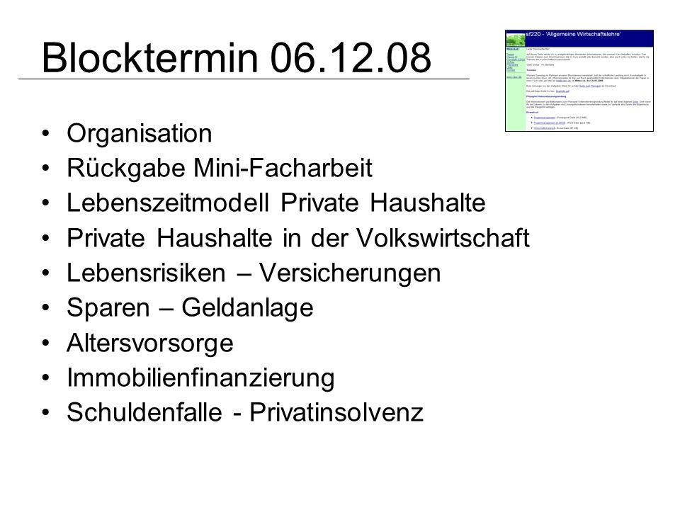 Blocktermin 06.12.08 Organisation Rückgabe Mini-Facharbeit