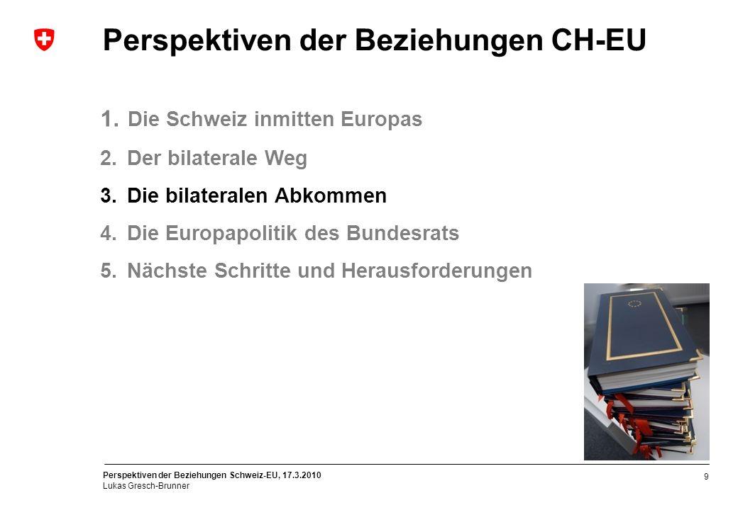 Perspektiven der Beziehungen CH-EU