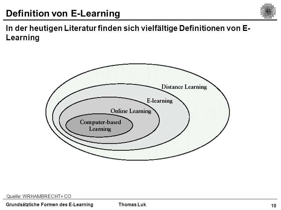 Definition von E-Learning
