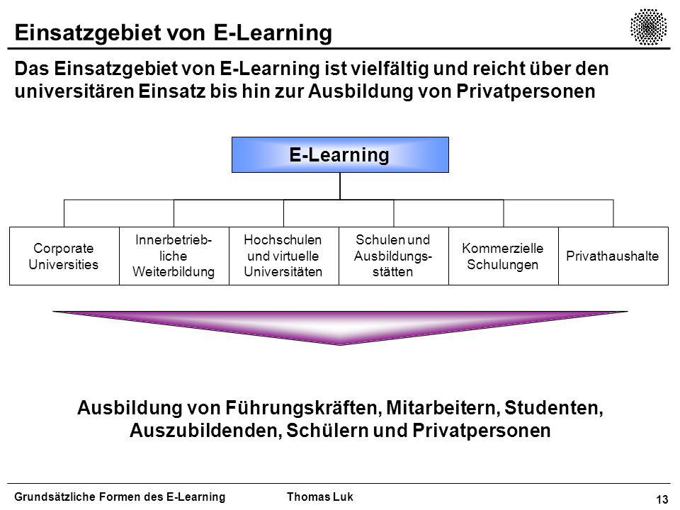 Einsatzgebiet von E-Learning