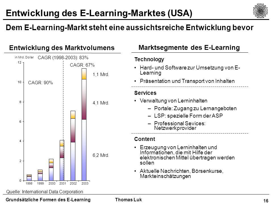 Entwicklung des Marktvolumens Marktsegmente des E-Learning