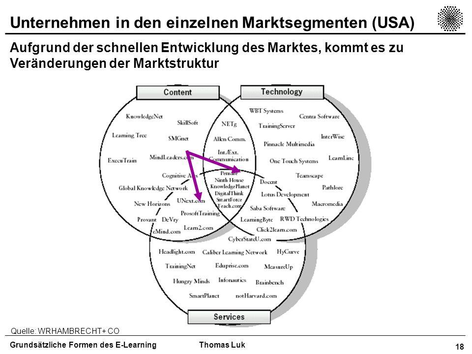 Unternehmen in den einzelnen Marktsegmenten (USA)