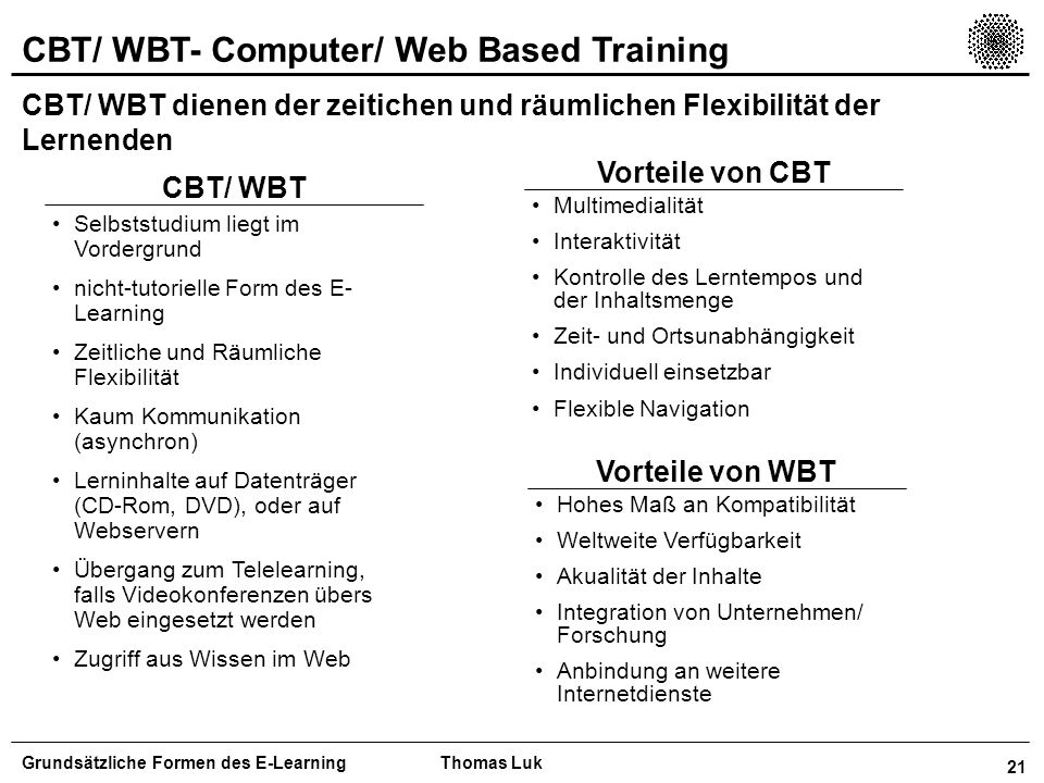 CBT/ WBT- Computer/ Web Based Training