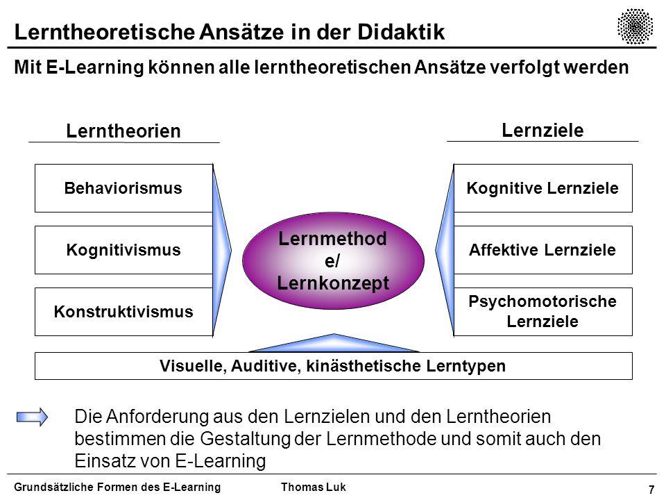 Lerntheoretische Ansätze in der Didaktik