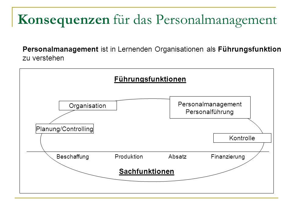 Konsequenzen für das Personalmanagement