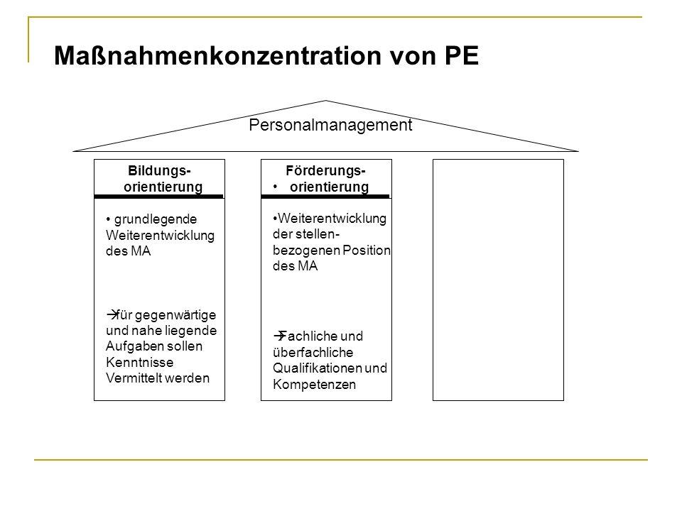 Bildungs-orientierung Förderungs-orientierung