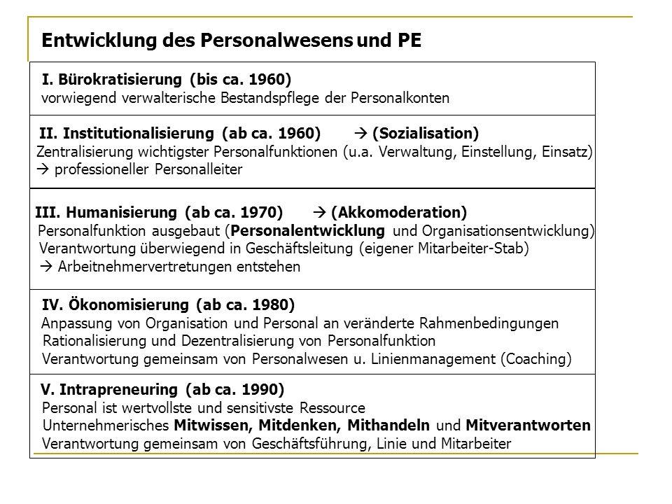 IV. Ökonomisierung (ab ca. 1980) V. Intrapreneuring (ab ca. 1990)