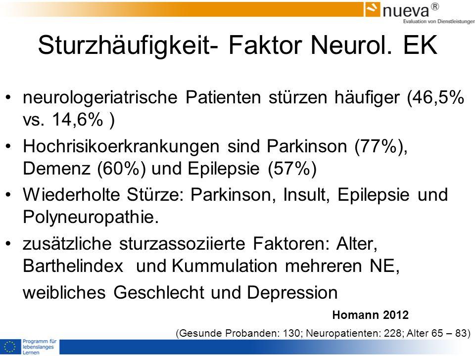 Sturzhäufigkeit- Faktor Neurol. EK