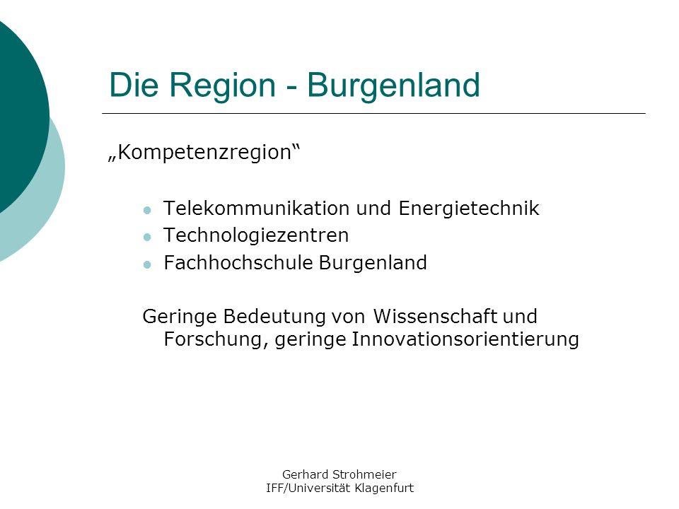 Die Region - Burgenland