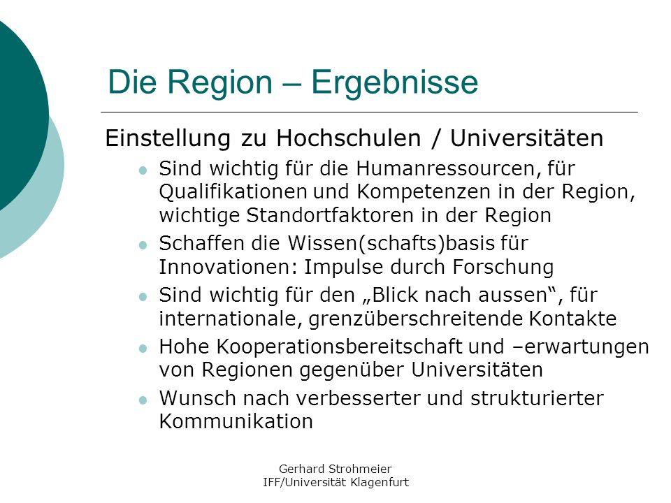 Die Region – Ergebnisse
