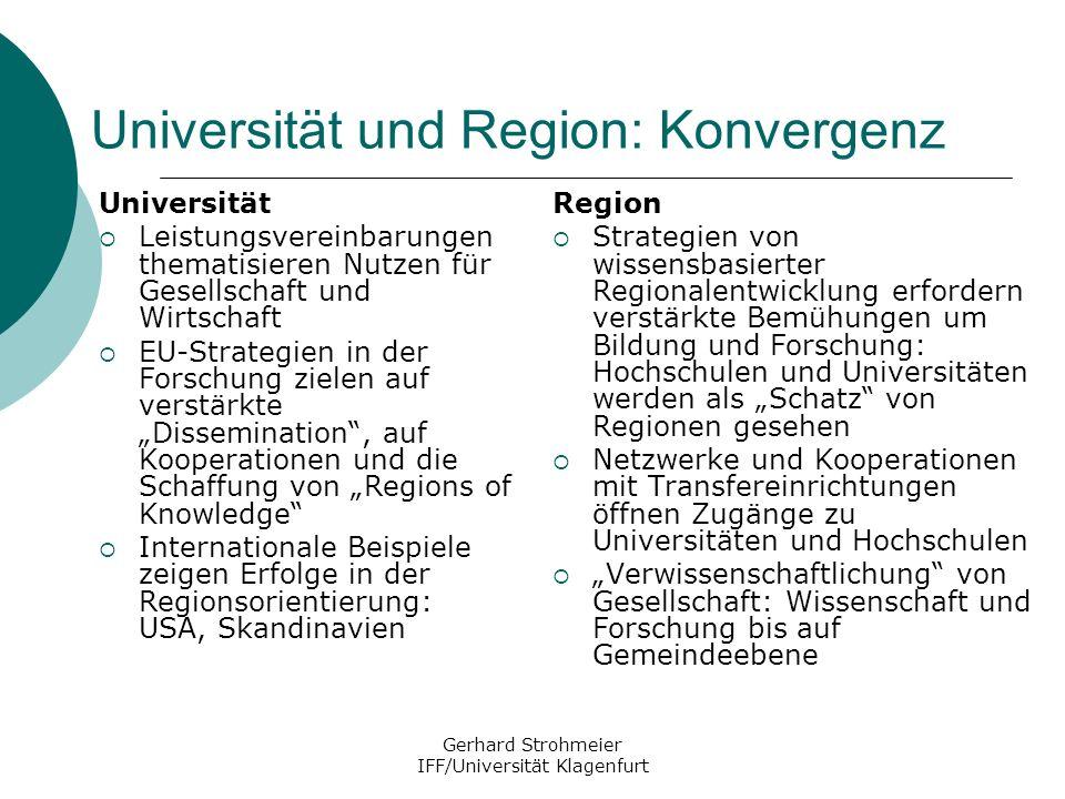 Universität und Region: Konvergenz