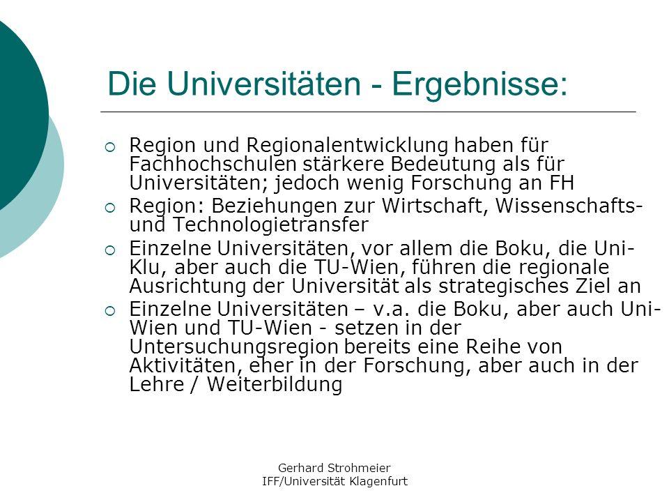 Die Universitäten - Ergebnisse: