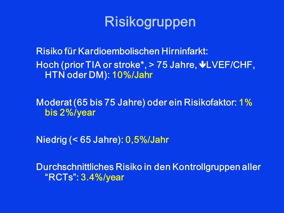 Risikogruppen Risiko für Kardioembolischen Hirninfarkt: